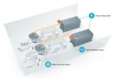 Volvo Penta IPS Hybrid Electric Powertrain