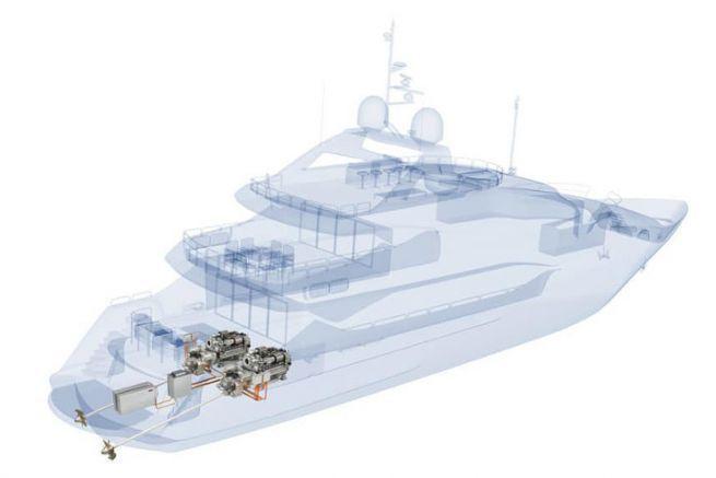Sunseeker Hybrid Powered Yacht - Rolls Royce